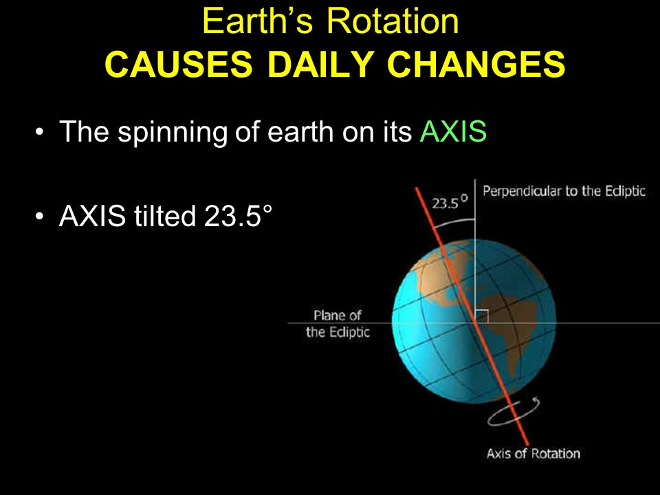 earth going off axis - 960×720