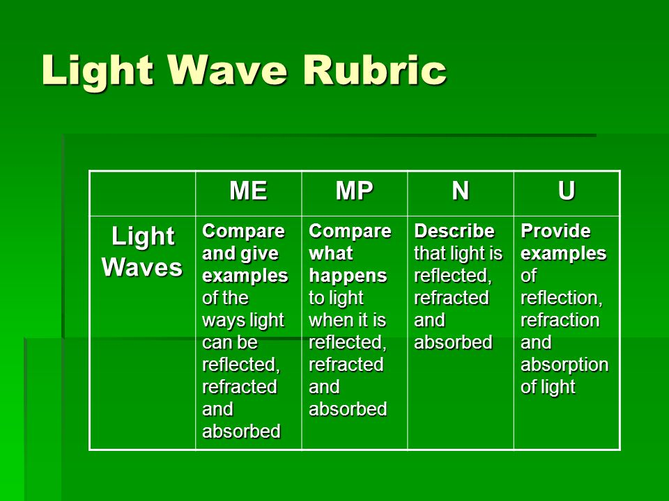Light Wave Rubric ME MP N U Light Waves