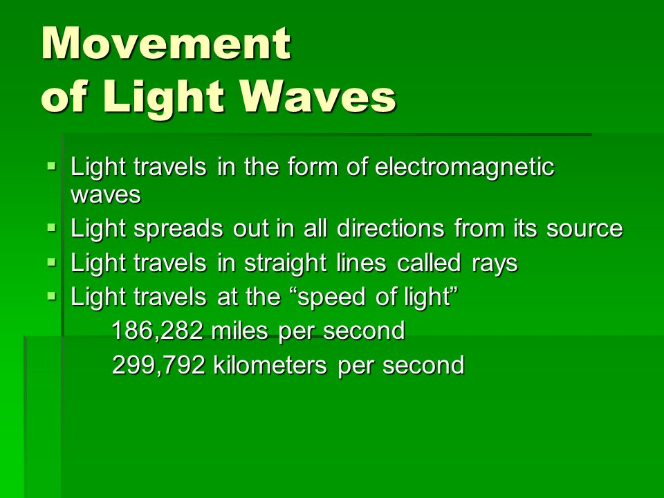 Movement of Light Waves