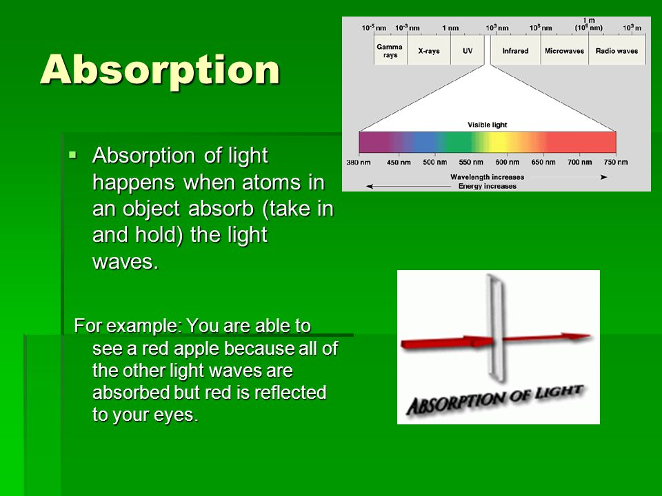 Absorption Absorption of light happens when atoms in an object absorb (take in and hold) the light waves.