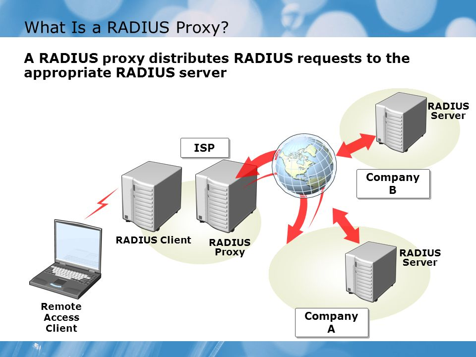 Module 11: Remote Access Fundamentals - ppt download