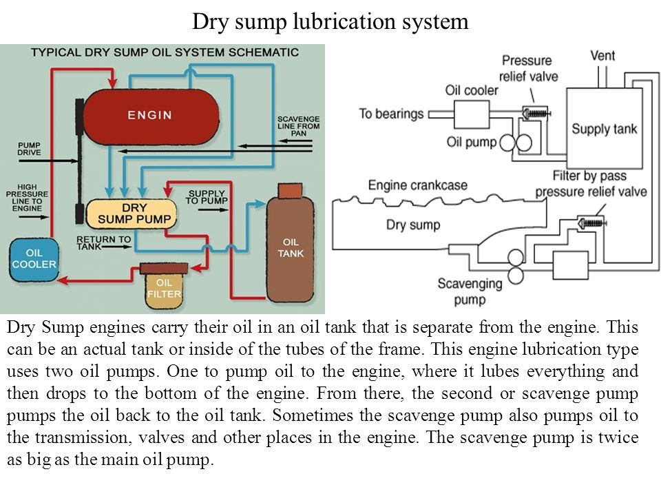 Dry sump lubrication system