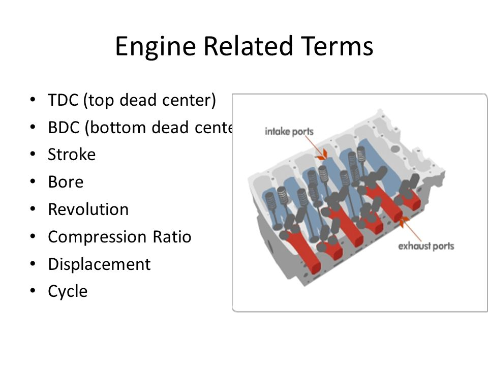 Engine Related Terms TDC (top dead center) BDC (bottom dead center)