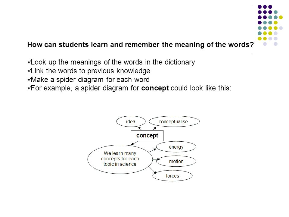 How can students learn and remember the meaning of the words
