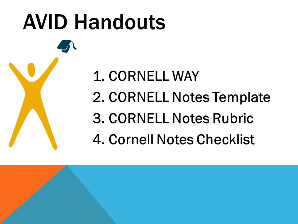AVID Handouts CORNELL WAY CORNELL Notes Template CORNELL Notes Rubric