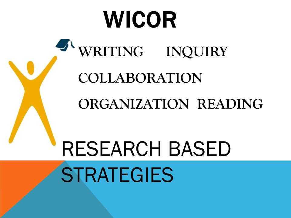 WICOR RESEARCH BASED STRATEGIES WRITING INQUIRY COLLABORATION
