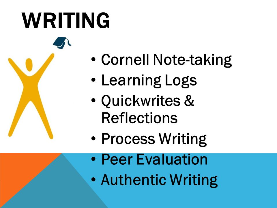 WRITING Cornell Note-taking Learning Logs Quickwrites & Reflections