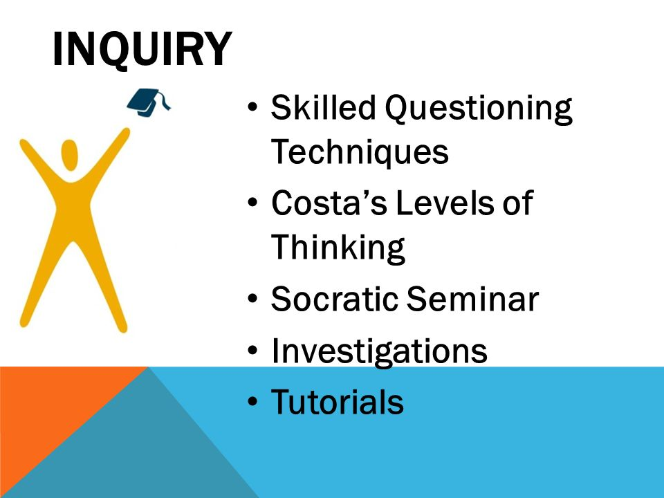 INQUIRY Skilled Questioning Techniques Costa's Levels of Thinking