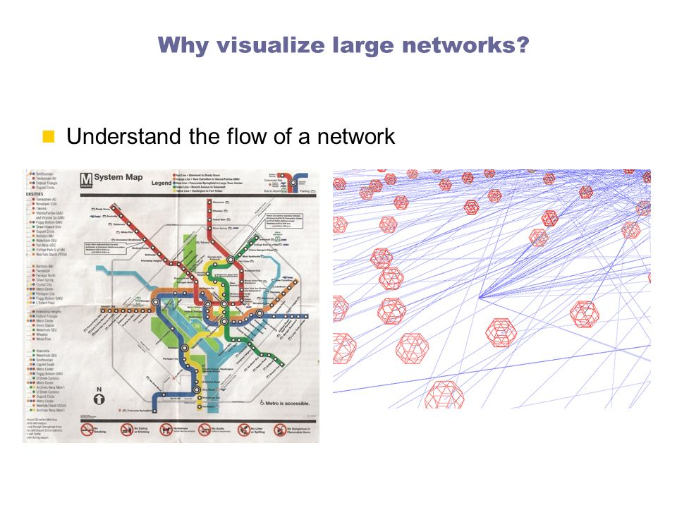 Network visualization - ppt download