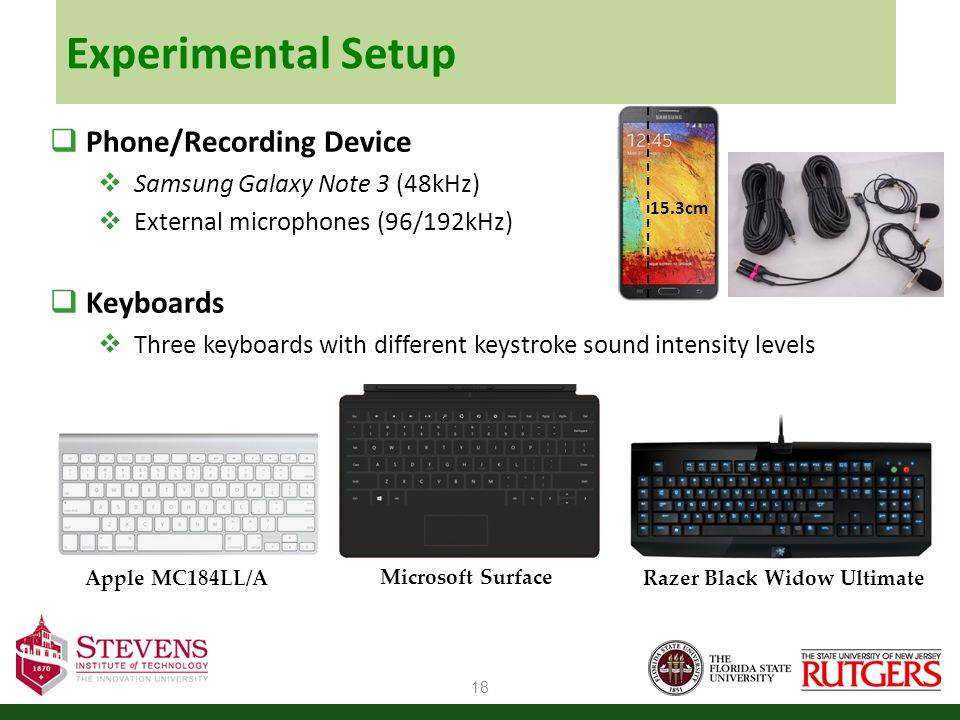 Snooping Keystrokes with mm-level Audio Ranging on a Single