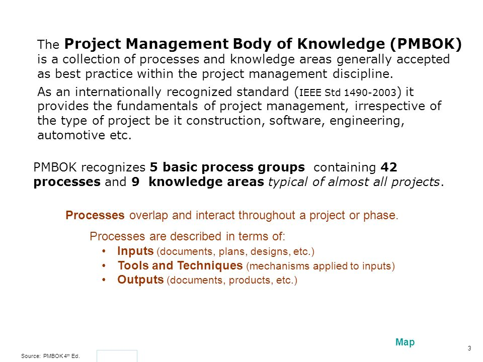 The Project Management Body Of Knowledge PMBOK Is A Collection Processes And