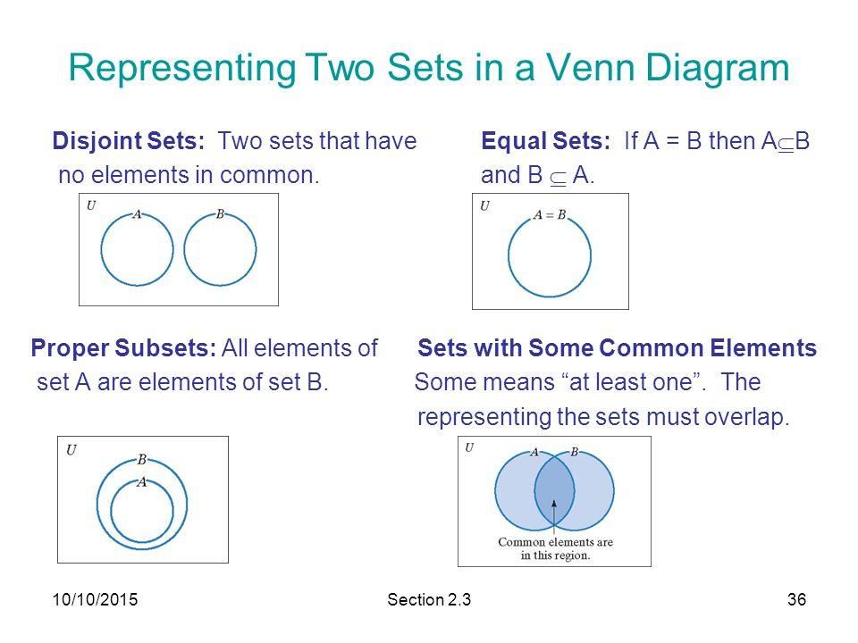 Venn Diagram Represents Circuit Connection Diagram