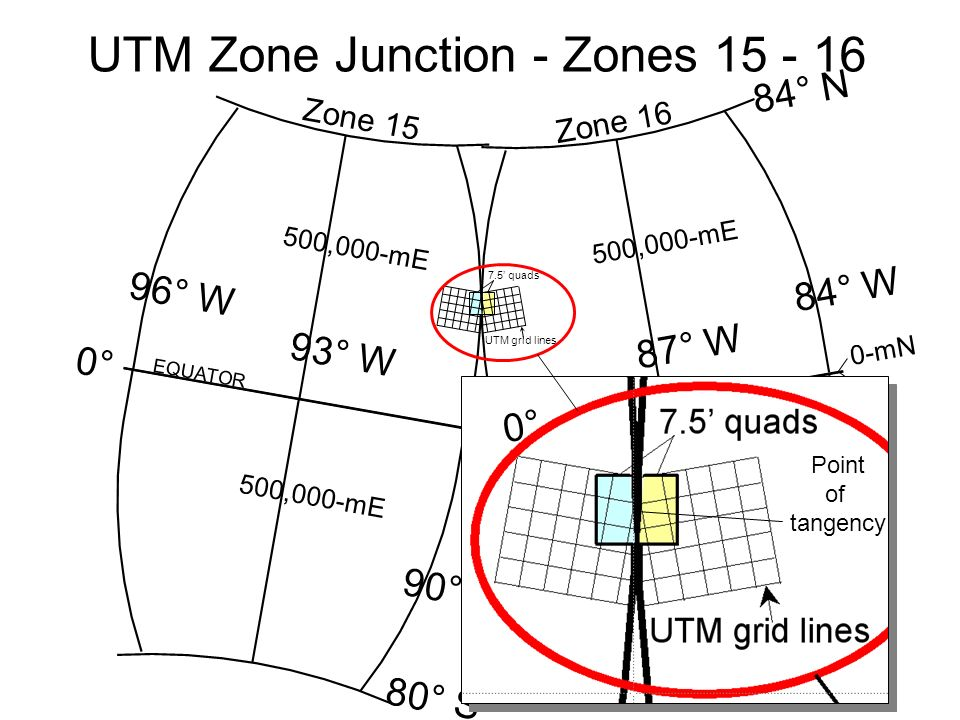 UTM Zone Junction - Zones 15 - 16