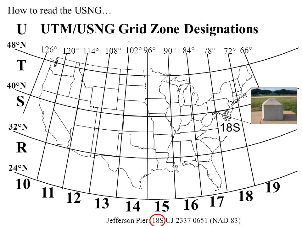 MGRS Grid Zone Designations