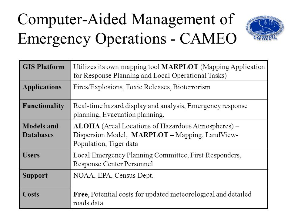 Computer-Aided Management of Emergency Operations - CAMEO