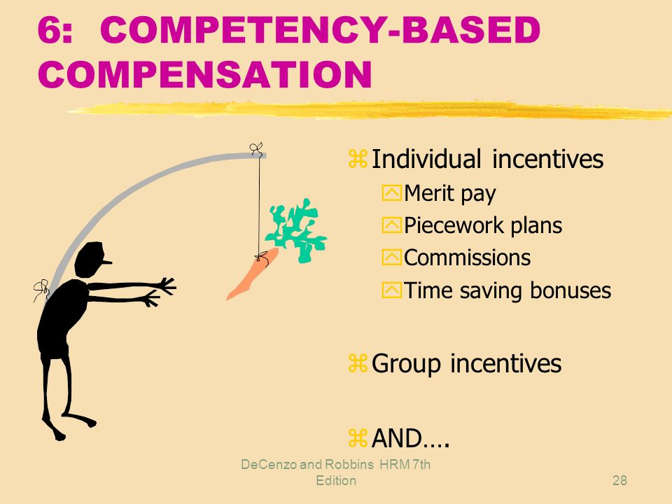 competency based pay example