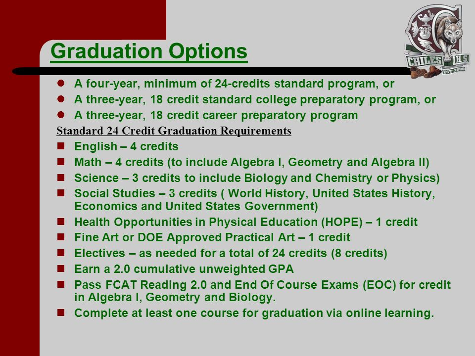 Graduation Options A four-year, minimum of 24-credits standard program, or. A three-year, 18 credit standard college preparatory program, or.