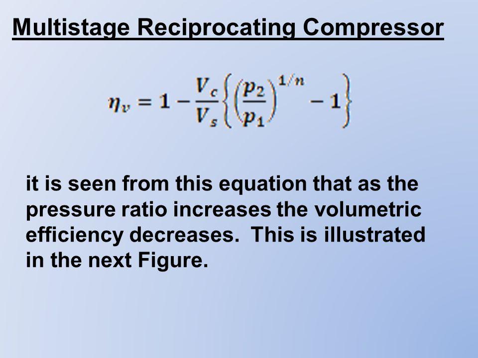 Reciprocating Compressor - ppt video online download