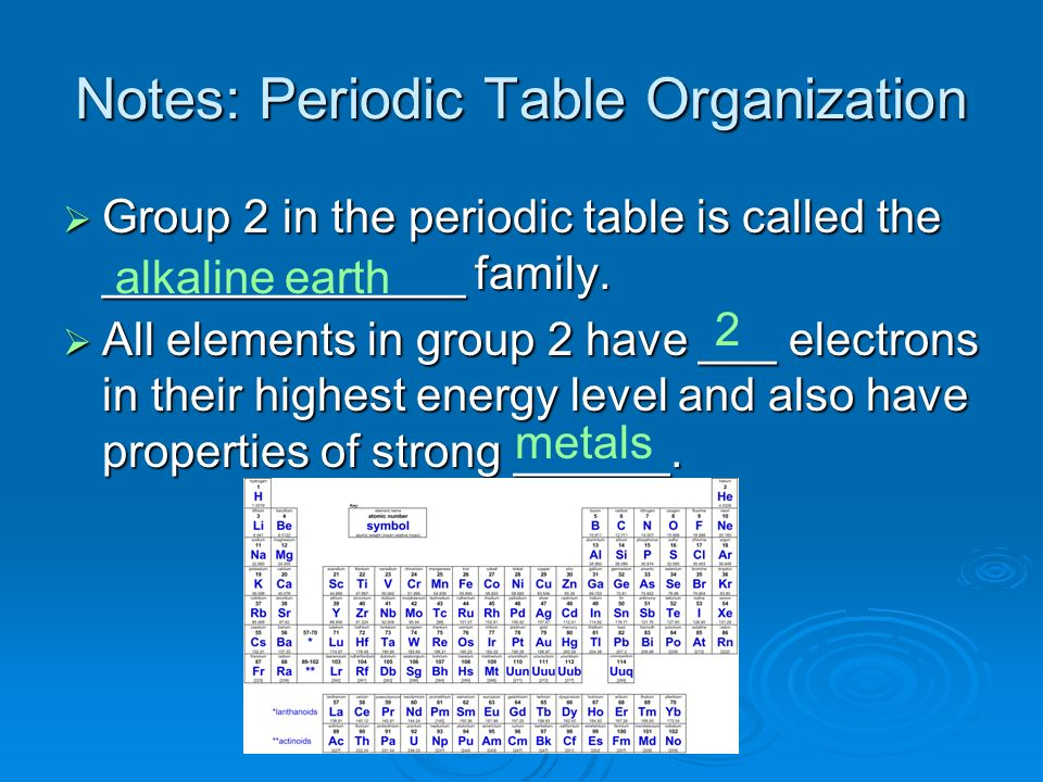 Notes periodic table organization ppt download 6 notes periodic table organization urtaz Image collections