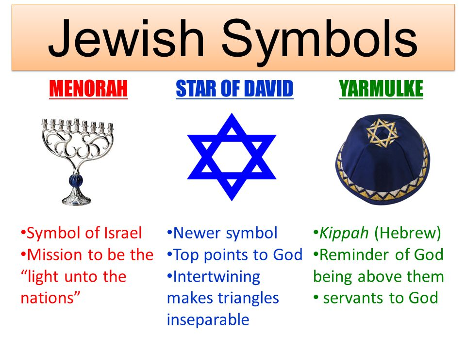 Judaism Ppt Video Online Download