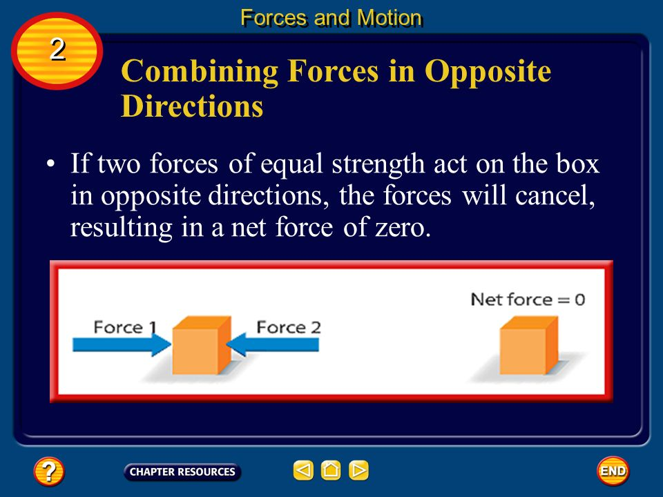 Combining Forces in Opposite Directions