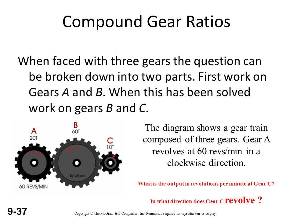 types of gear trains simple gear train compound gear train ppt rh slideplayer com Compound Gear Train Example Compound Gear Train Uses