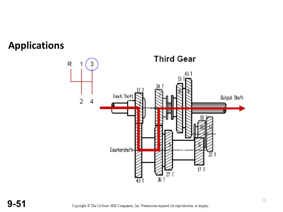 epicyclic gear train experiment A spur gear differential is constructed from two identical coaxial epicyclic gear trains assembled with a single carrier such that their planet gears are engaged this forms a planetary gear train with a fixed carrier train ratio r = -1.