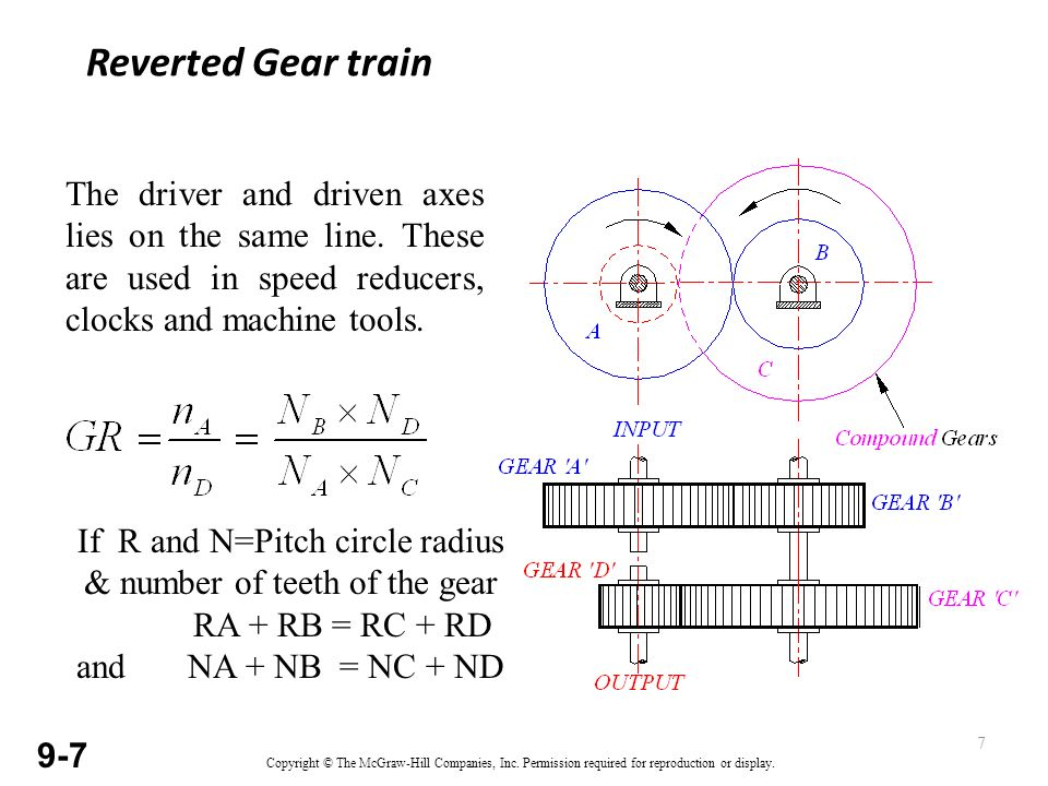types of gear trains simple gear train compound gear train ppt Gear Ratio Animation reverted gear train the driver and driven axes lies on the same line these are