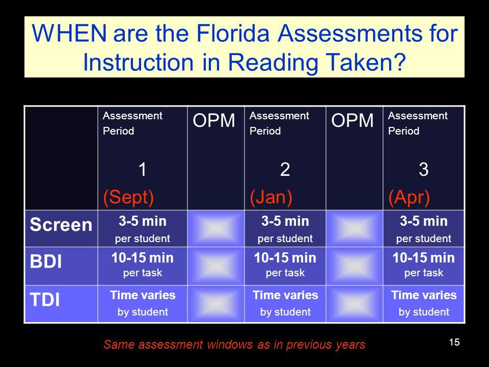 WHEN are the Florida Assessments for Instruction in Reading Taken