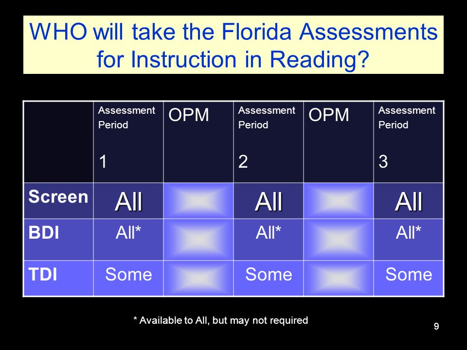 WHO will take the Florida Assessments for Instruction in Reading