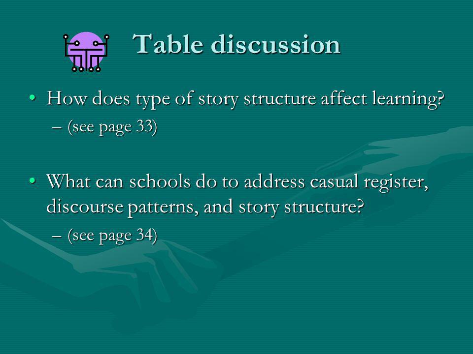 Table discussion How does type of story structure affect learning