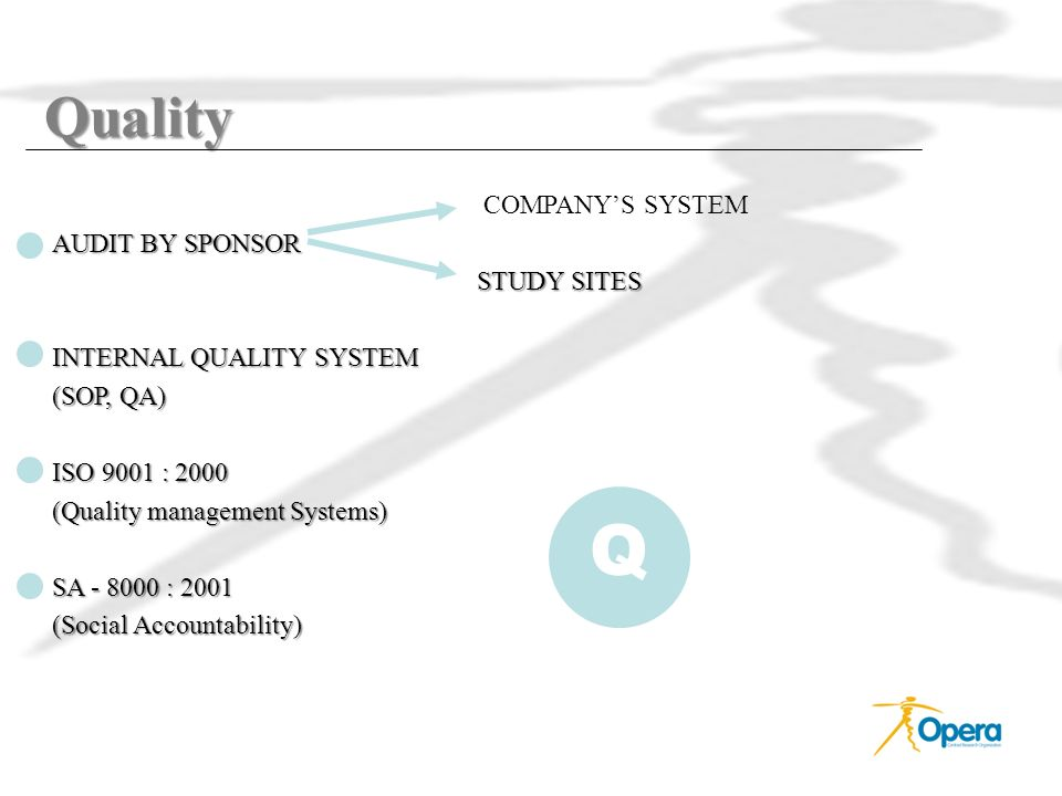 Q Quality AUDIT BY SPONSOR STUDY SITES INTERNAL QUALITY SYSTEM