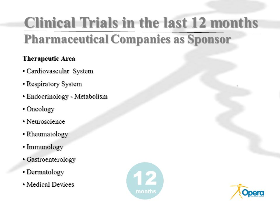 Clinical Trials in the last 12 months Pharmaceutical Companies as Sponsor