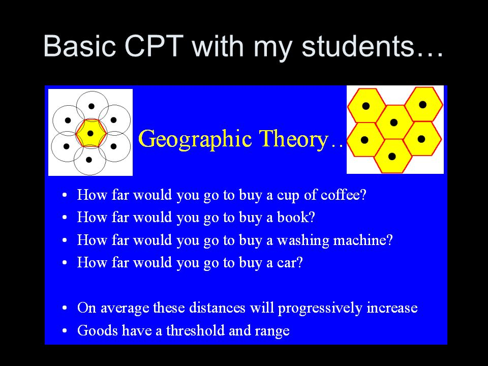 Basic CPT with my students…