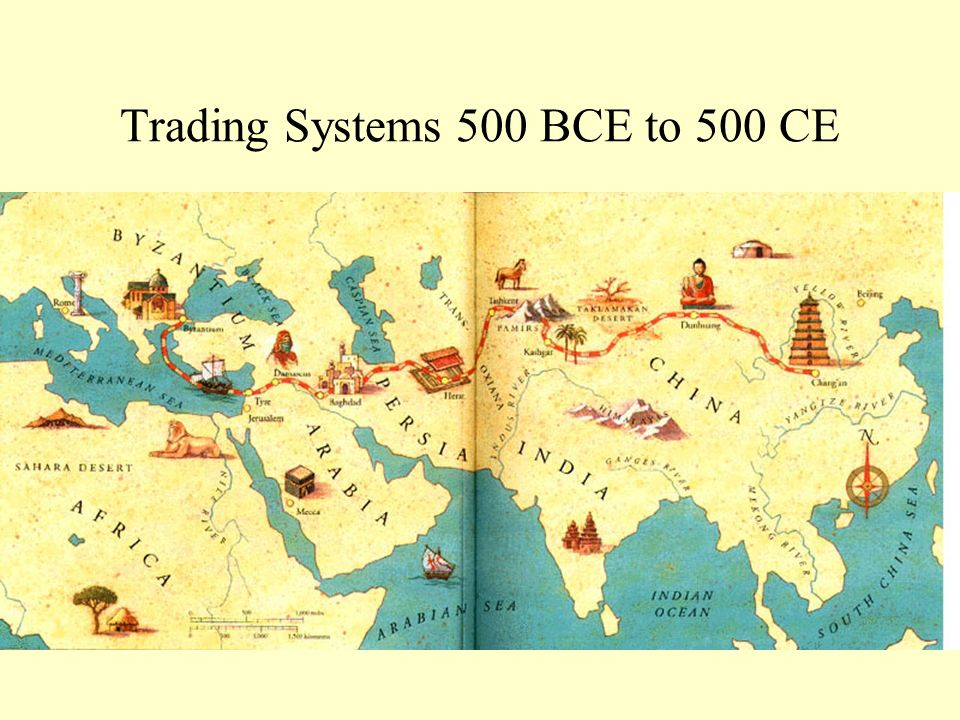 Ce trading system