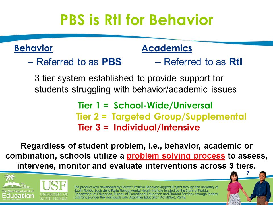 PBS is RtI for Behavior Referred to as PBS Referred to as RtI Behavior