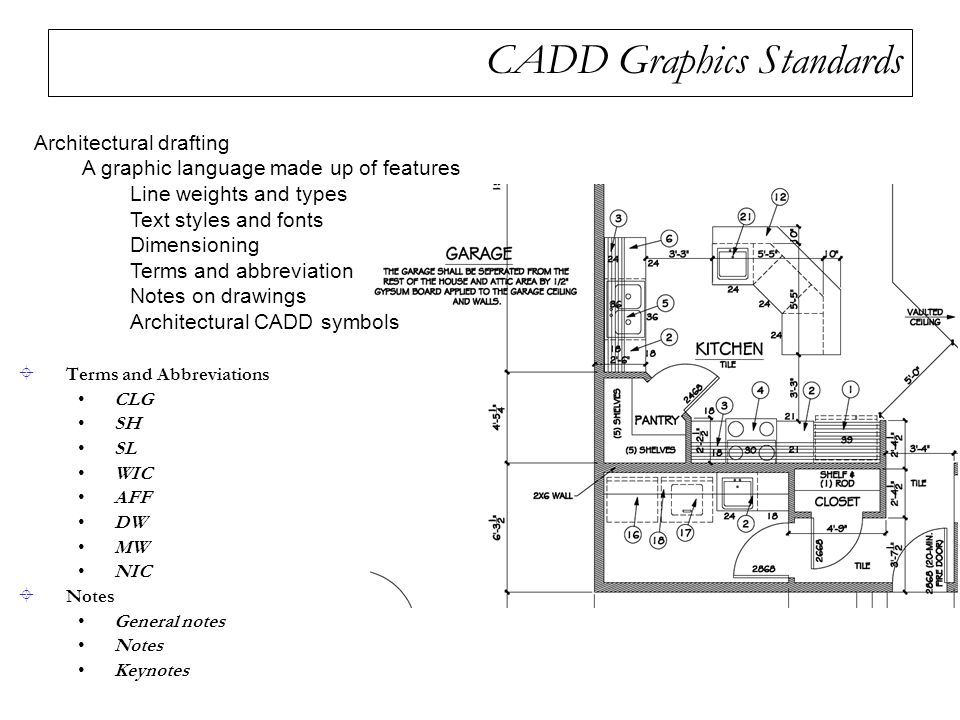 Chapter 7 Computer Aided Design And Drafting In Architecture 2d Vs
