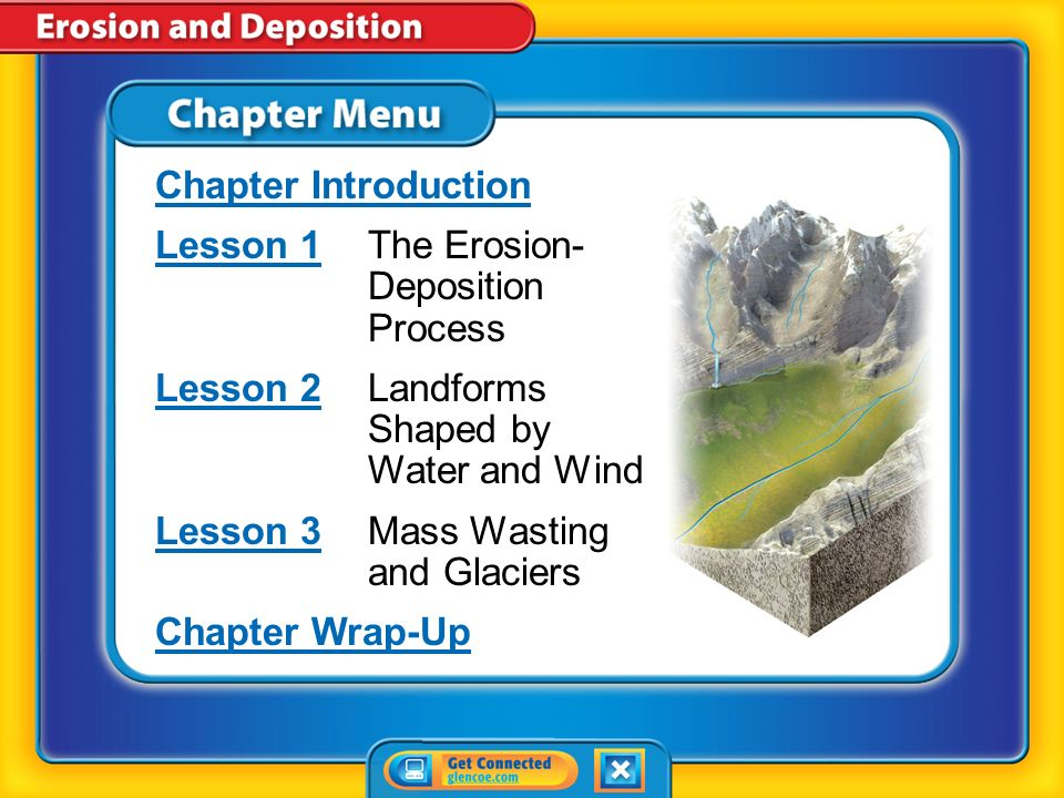 Lesson 1 The Erosion- Deposition Process