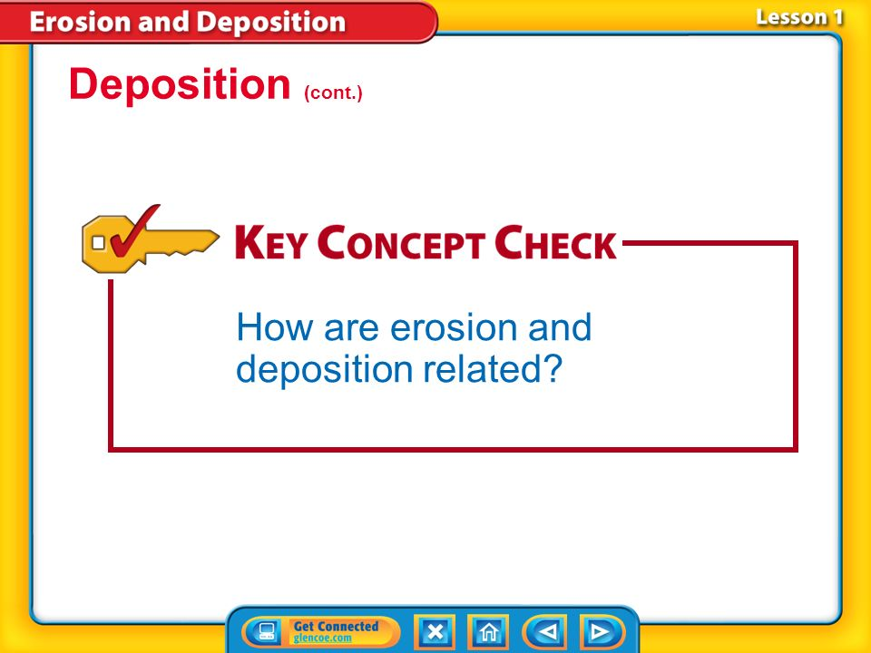 Deposition (cont.) How are erosion and deposition related Lesson 1-2