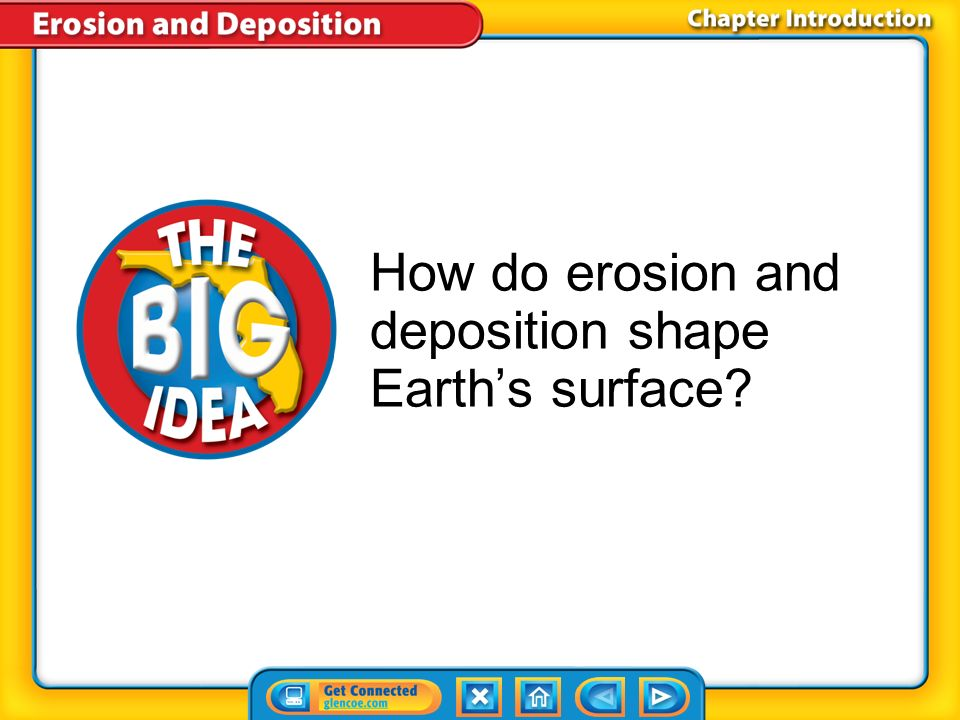 How do erosion and deposition shape Earth's surface