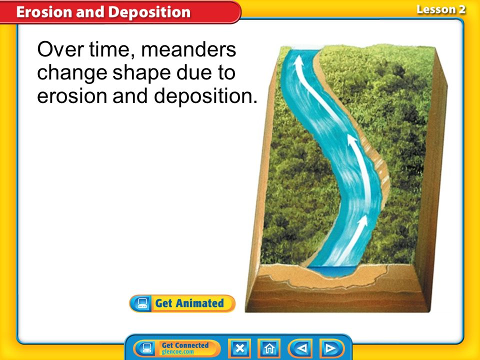 Over time, meanders change shape due to erosion and deposition.