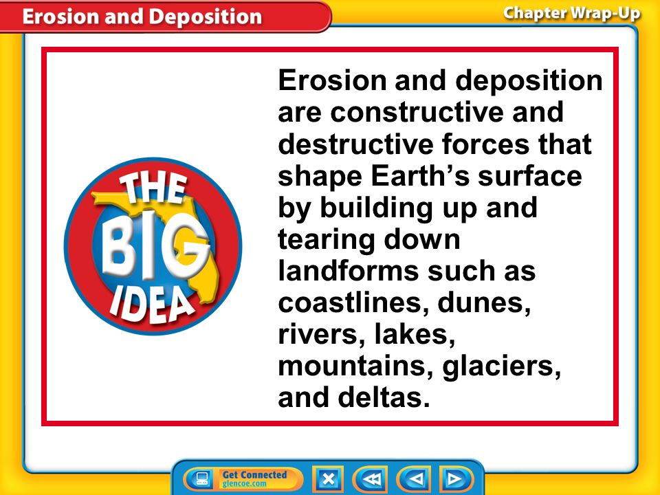 Erosion and deposition are constructive and destructive forces that shape Earth's surface by building up and tearing down landforms such as coastlines, dunes, rivers, lakes, mountains, glaciers, and deltas.