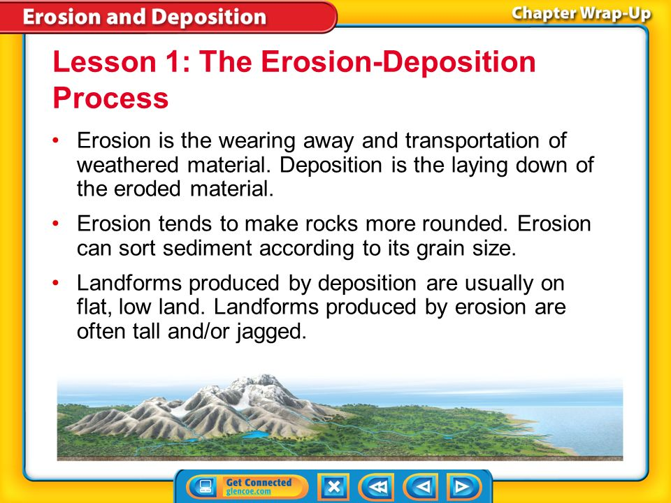 Lesson 1: The Erosion-Deposition Process
