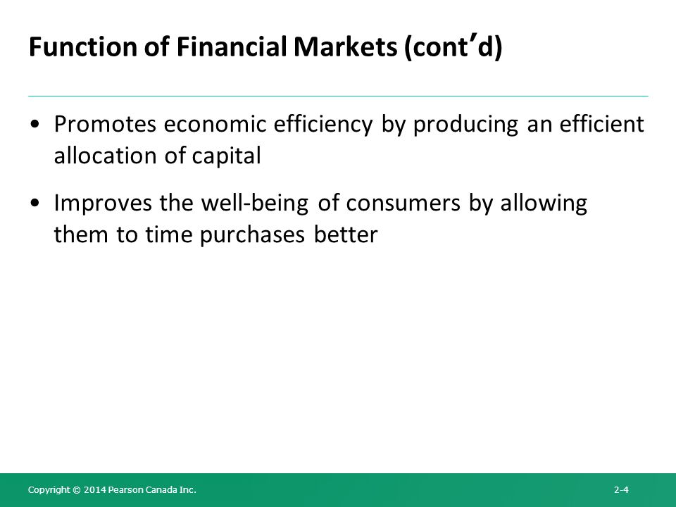 financial markets perform the basic function of