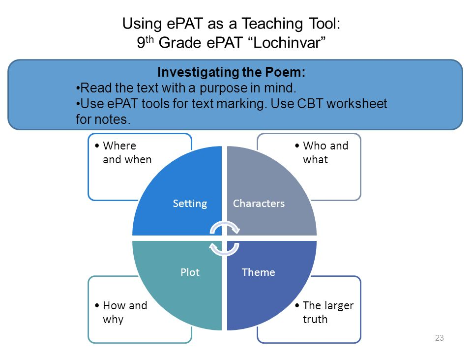 Investigating the Poem: