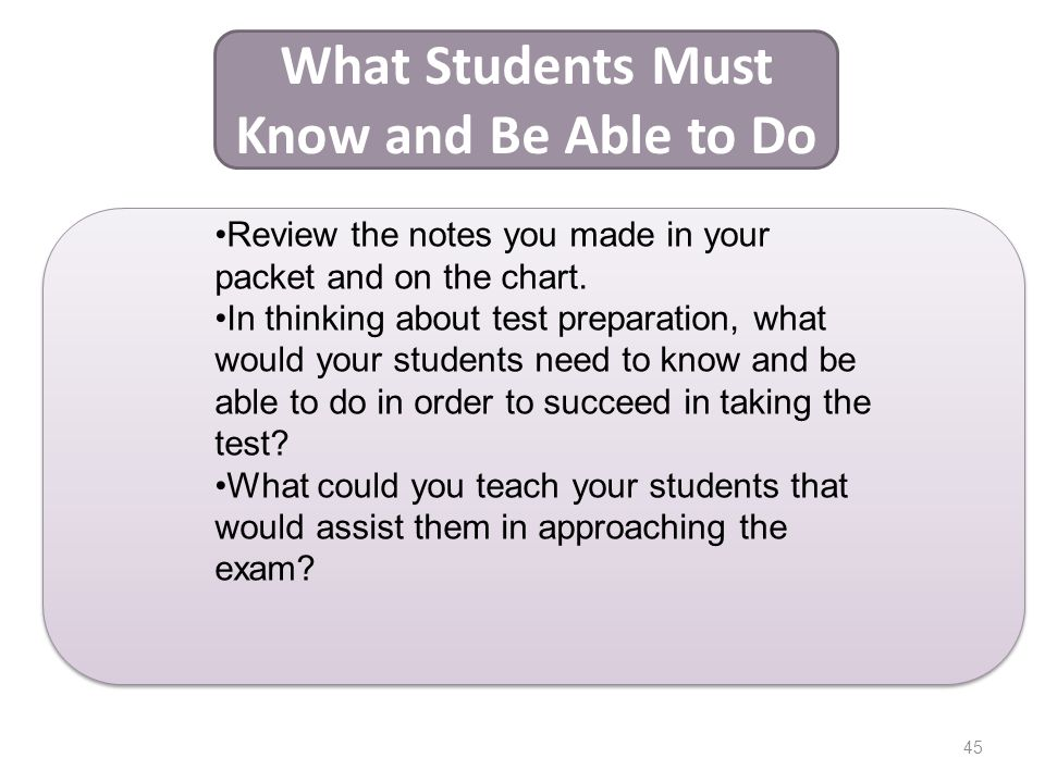 What Students Must Know and Be Able to Do