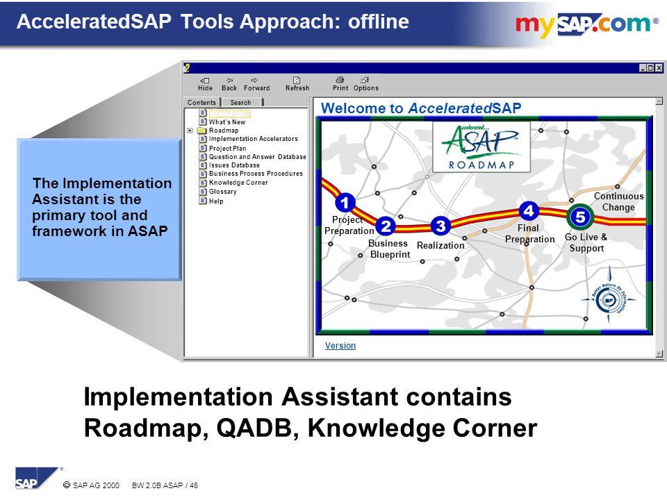 Agenda sap bw project experiences key success factors ppt download acceleratedsap tools approach offline malvernweather Choice Image