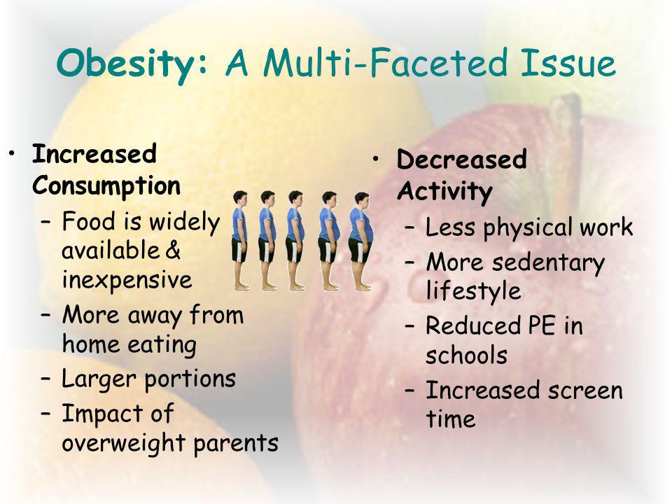 Obesity: A Multi-Faceted Issue