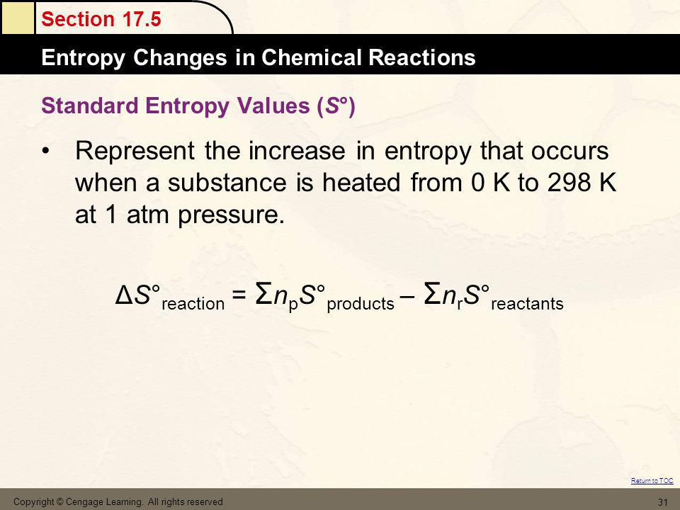 Standard Entropy Values (S°)