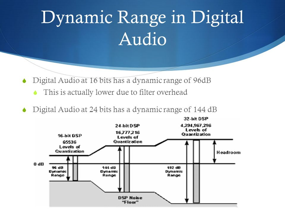 Dynamic Range and Dynamic Range Processors - ppt video